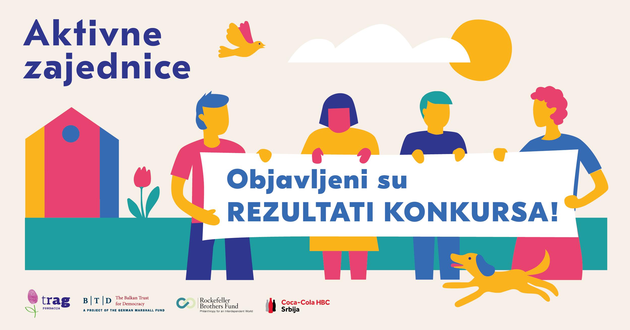Aktivne zajednice Rezuktati konkursa - Trag fondacija