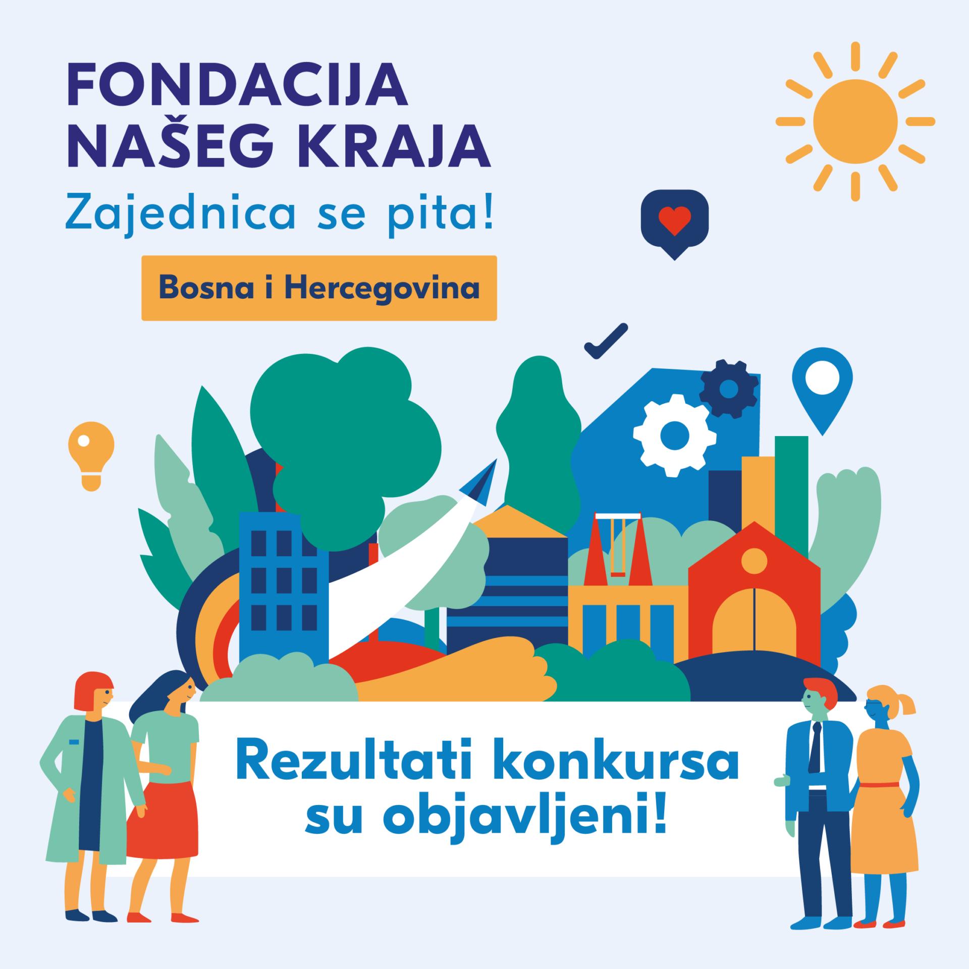 Rezultati konkursa za program Fondacija našeg kraja u Bosni i Hercegovini